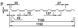 Цены и размеры профнастила ПК, ПС-20 в Ялте, Алуште, Симферополе
