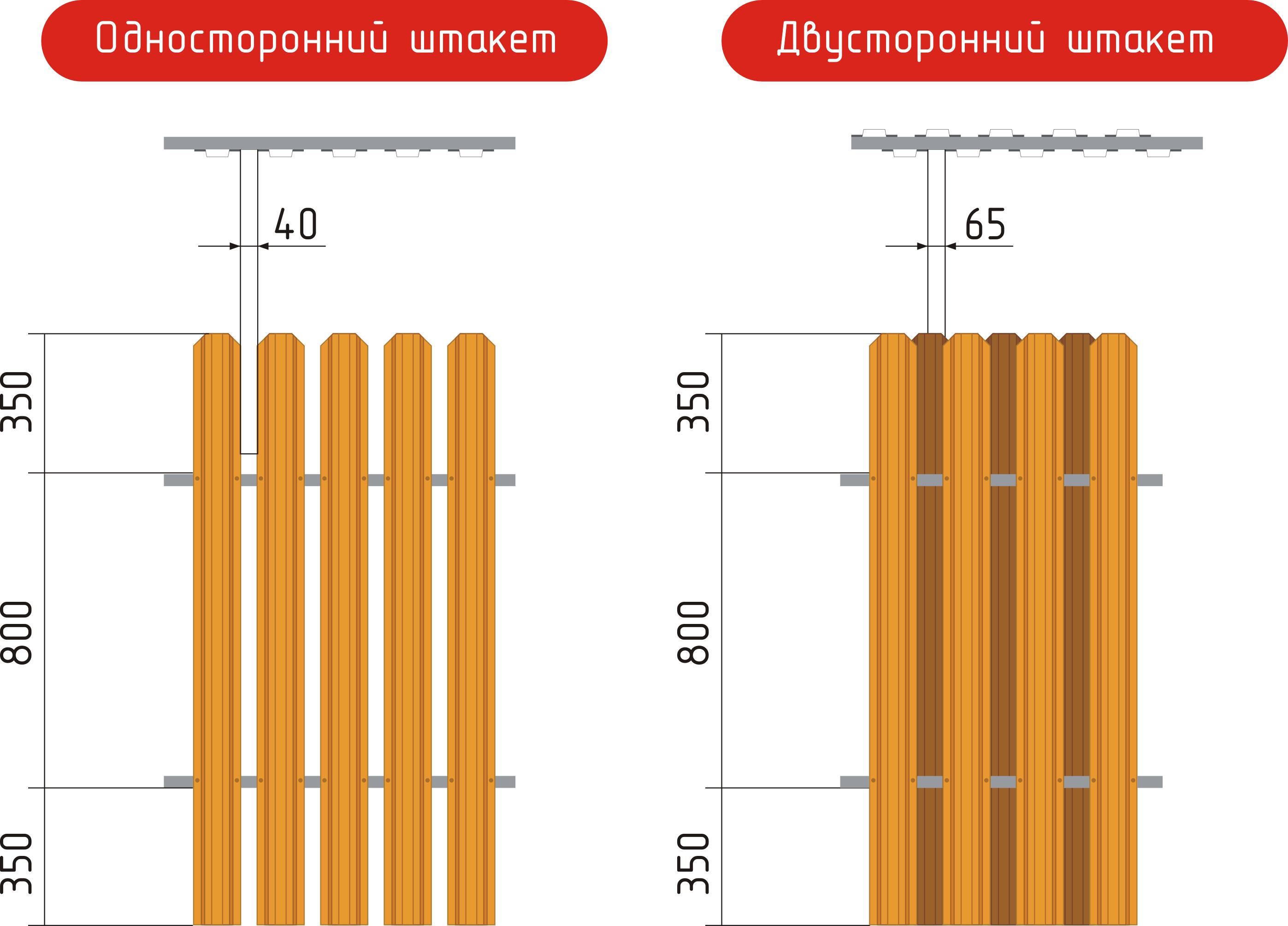 Производство базальтовая теплоизоляция