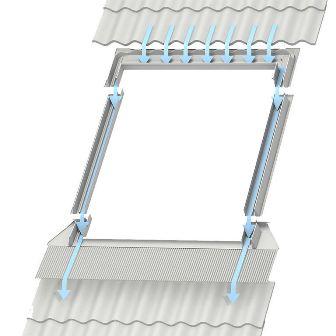 схема установки мансардного окна Velux