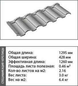 info antica